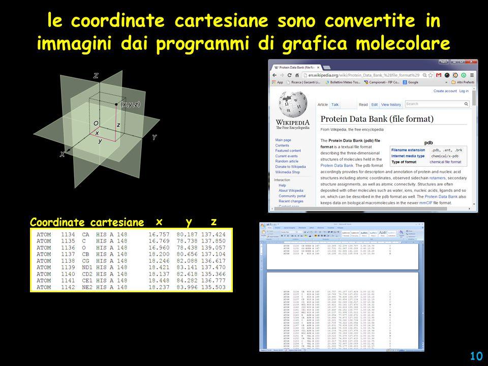 le coordinate cartesiane sono convertite in immagini dai programmi di grafica molecolare x y z Coordinate cartesiane 10