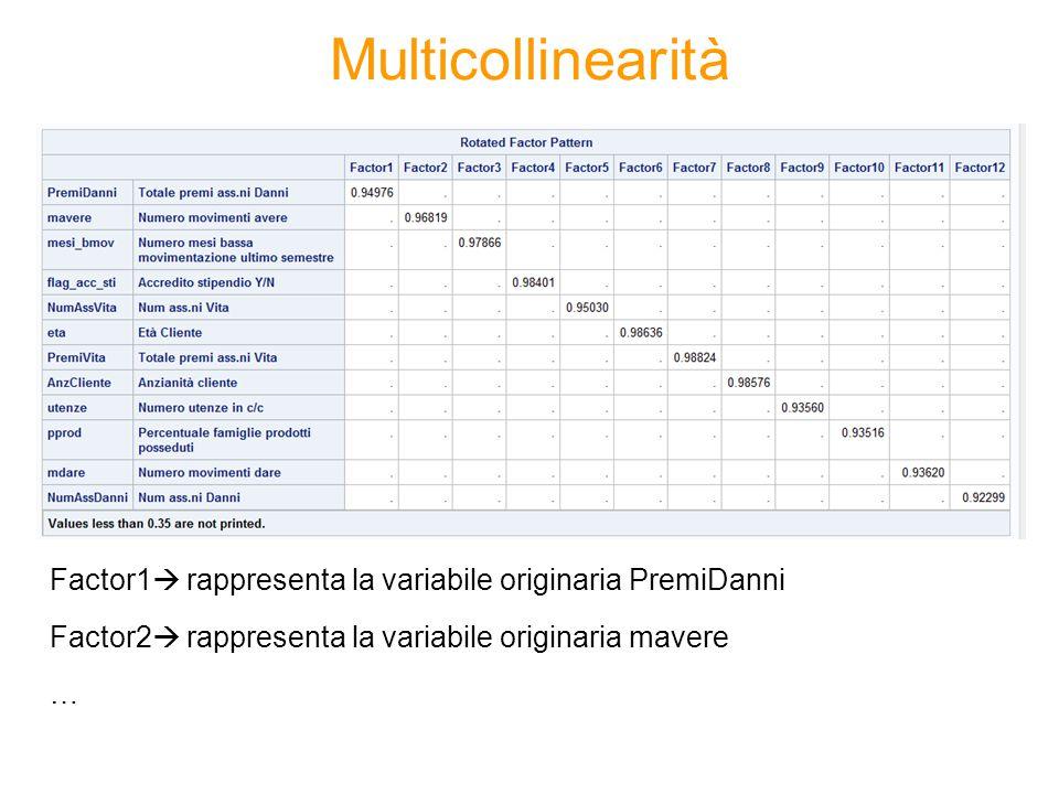 Multicollinearità Factor1  rappresenta la variabile originaria PremiDanni Factor2  rappresenta la variabile originaria mavere …