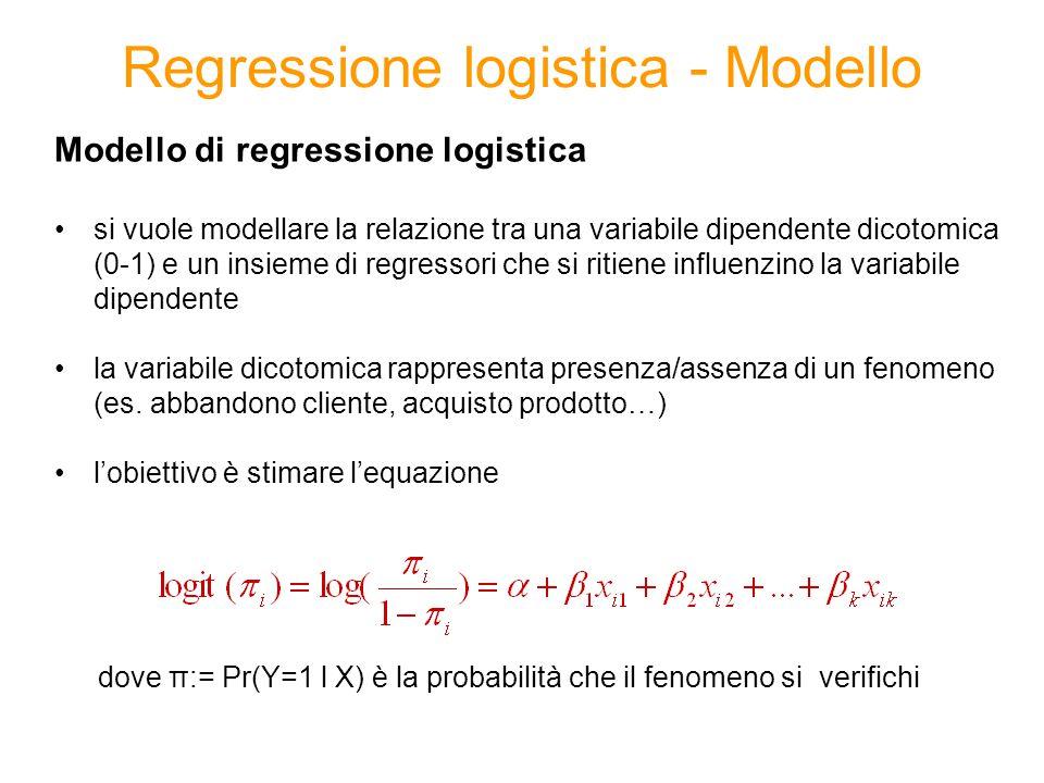 Regressione logistica - Modello Modello di regressione logistica si vuole modellare la relazione tra una variabile dipendente dicotomica (0-1) e un insieme di regressori che si ritiene influenzino la variabile dipendente la variabile dicotomica rappresenta presenza/assenza di un fenomeno (es.