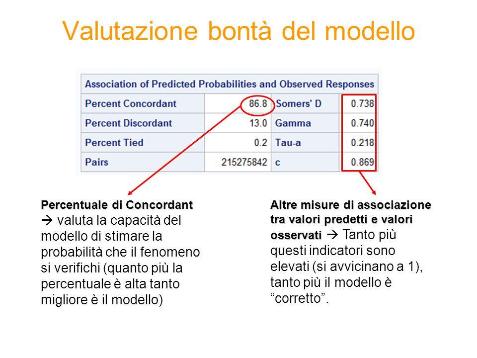 Regressione logistica – Passi da fare 4)Valutare la presenza di multicollinearità tra i regressori (utilizzare la PROC REG con opzione VIF) 5)Nel caso di multicollinearità provvedere alla risoluzione del problema, ad esempio tramite un'analisi fattoriale 6)Stimato il modello finale, procedere all'interpretazione dei regressori, valutandone importanza nella spiegazione della variabile target, e segno dei coefficienti