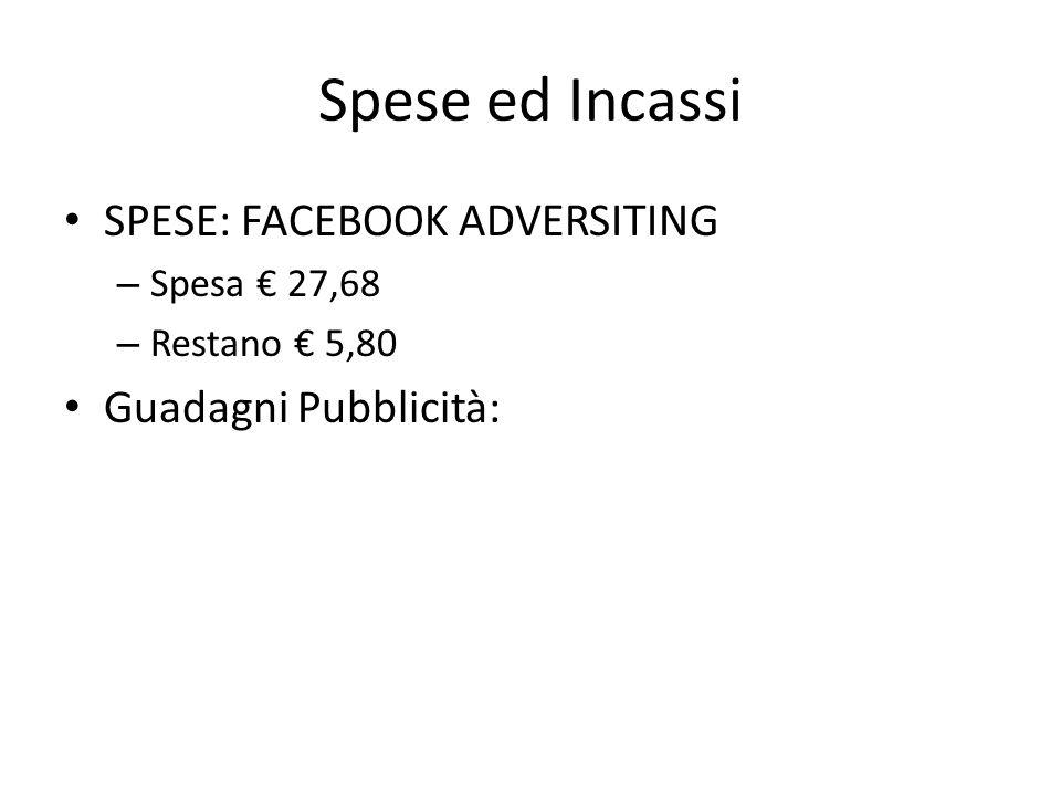 SPESE: FACEBOOK ADVERSITING – Spesa € 27,68 – Restano € 5,80 Guadagni Pubblicità: Spese ed Incassi