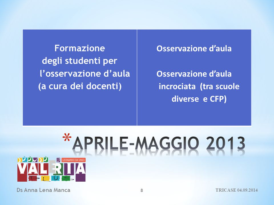 Ds Anna Lena Manca 9 monitoraggio intermedio SOMMINISTRAZIONE QUESTIONARI ON LINE RESTITUZIONE nel Forum del CP e ai Partner TRICASE 04.09.2014
