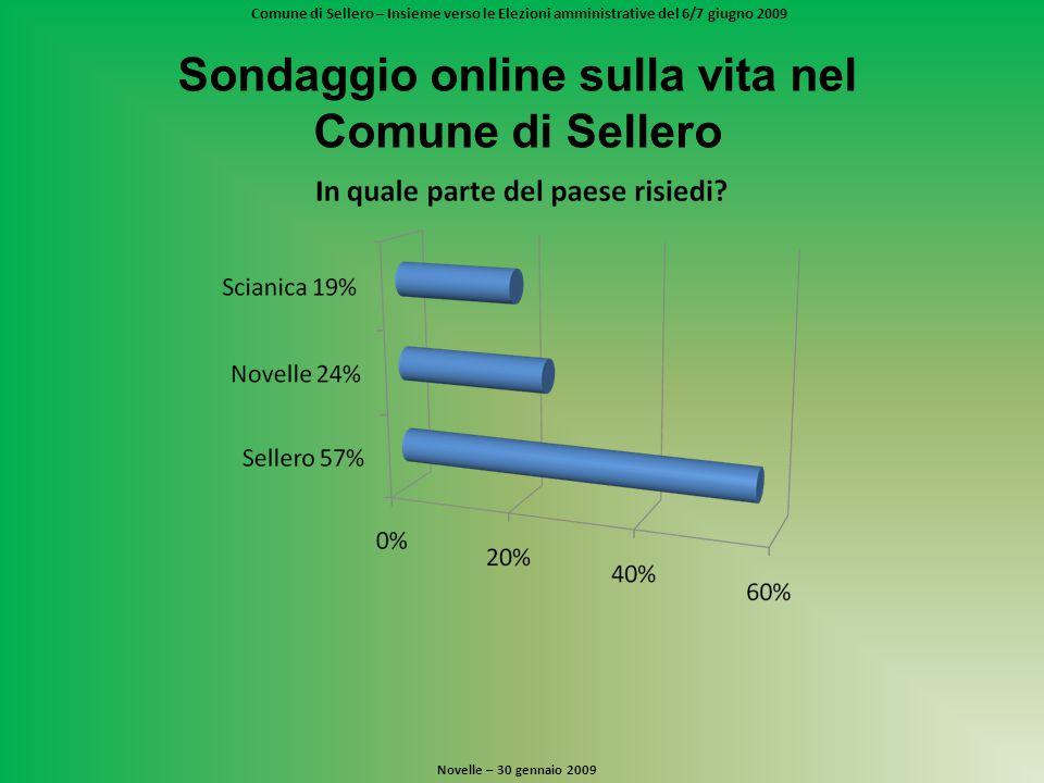 Comune di Sellero – Insieme verso le Elezioni amministrative del 6/7 giugno 2009 Novelle – 30 gennaio 2009 Sondaggio online sulla vita nel Comune di Sellero