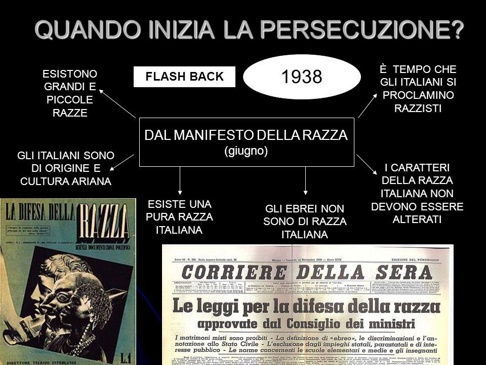 DAL MANIFESTO DELLA RAZZA (giugno) QUANDO INIZIA LA PERSECUZIONE? 1938 FLASH BACK ESISTONO GRANDI E PICCOLE RAZZE È TEMPO CHE GLI ITALIANI SI PROCLAMI