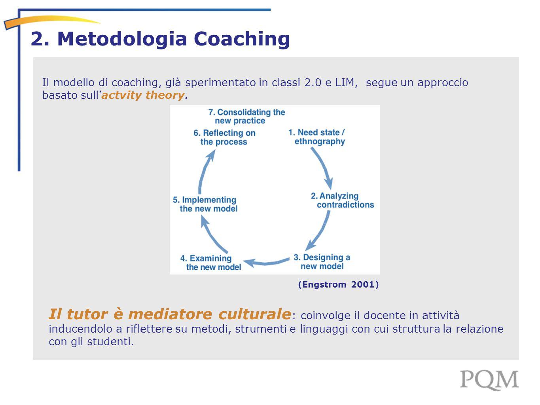 Coaching Il modello di coaching, già sperimentato in classi 2.0 e LIM, segue un approccio basato sull'actvity theory. 2. Metodologia Coaching (Engstro