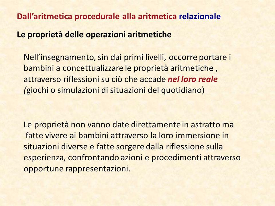 Nell'insegnamento, sin dai primi livelli, occorre portare i bambini a concettualizzare le proprietà aritmetiche, attraverso riflessioni su ciò che acc