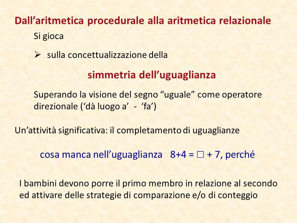 Dall'aritmetica procedurale alla aritmetica relazionale Si gioca  sulla concettualizzazione della simmetria dell'uguaglianza Superando la visione del