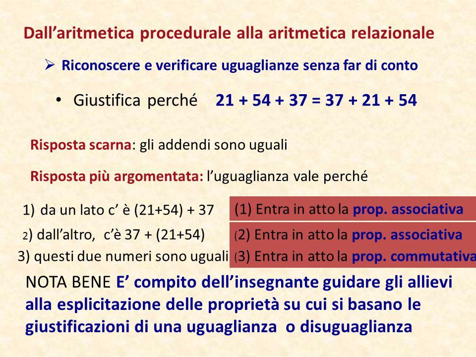 Dall'aritmetica procedurale alla aritmetica relazionale Riconoscere e verificare uguaglianze senza far di conto  Giustifica perché 7 x 8 = 21 + 35 E' vero perché (1) 21 è 3x7 e 35 è 5x7 allora (2)21+35 = 3x7 + 5x7, ma (3)3 volte 7 più 5 volte 7 è 8 volte 7 cioè (4)8x7 = 7x8 allora (5)21 + 35 = 7 x 8 Entrano in scena: la proprietà distributiva 3x7+5x7 = (3+5)x7 La proprietà commutativa della moltiplicazione 7x8 = 8x7 La simmetria dell'uguaglianza 21 + 35 = 7 x 8 equivale a 7 x 8 = 21 + 35
