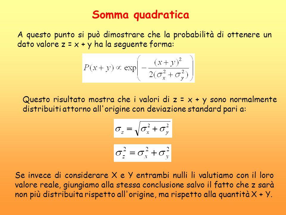 Somma quadratica A questo punto si può dimostrare che la probabilità di ottenere un dato valore z = x + y ha la seguente forma: Questo risultato mostr