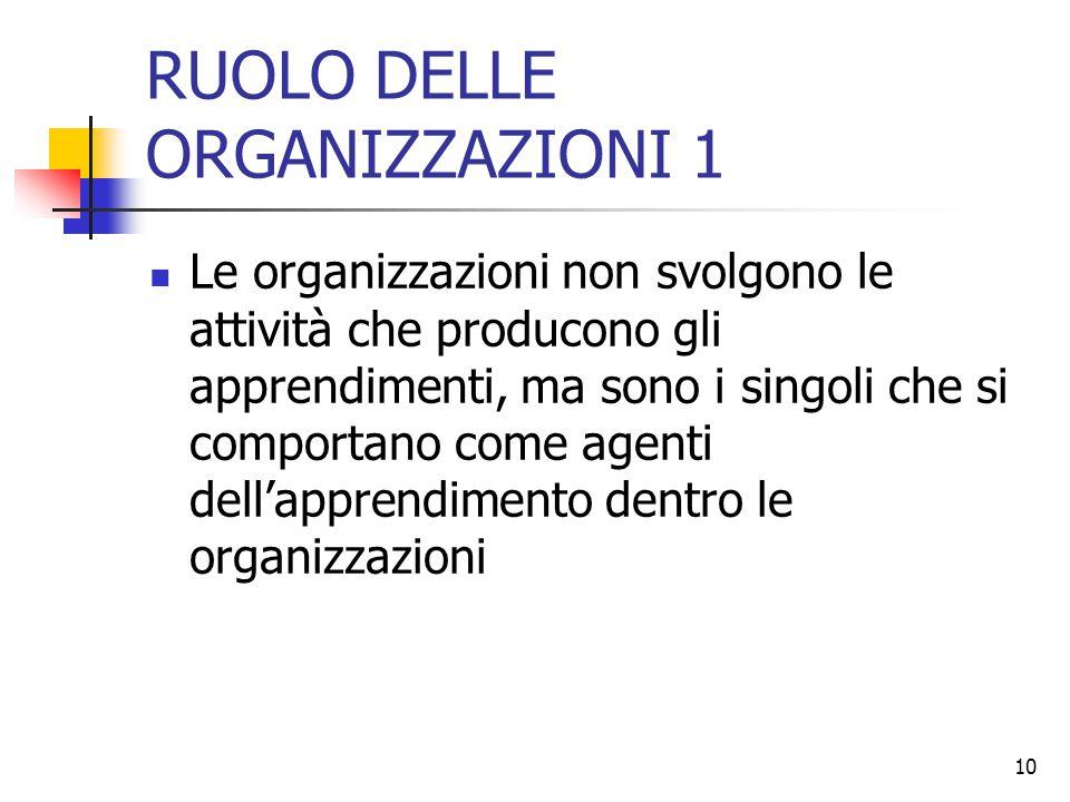 10 RUOLO DELLE ORGANIZZAZIONI 1 Le organizzazioni non svolgono le attività che producono gli apprendimenti, ma sono i singoli che si comportano come a