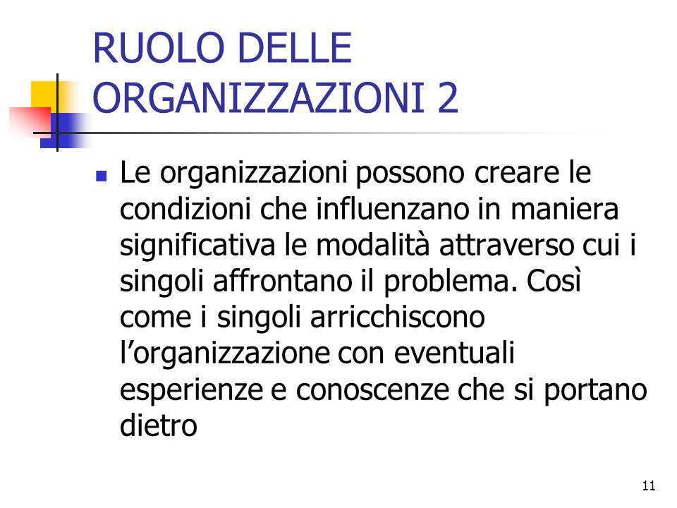 11 RUOLO DELLE ORGANIZZAZIONI 2 Le organizzazioni possono creare le condizioni che influenzano in maniera significativa le modalità attraverso cui i s