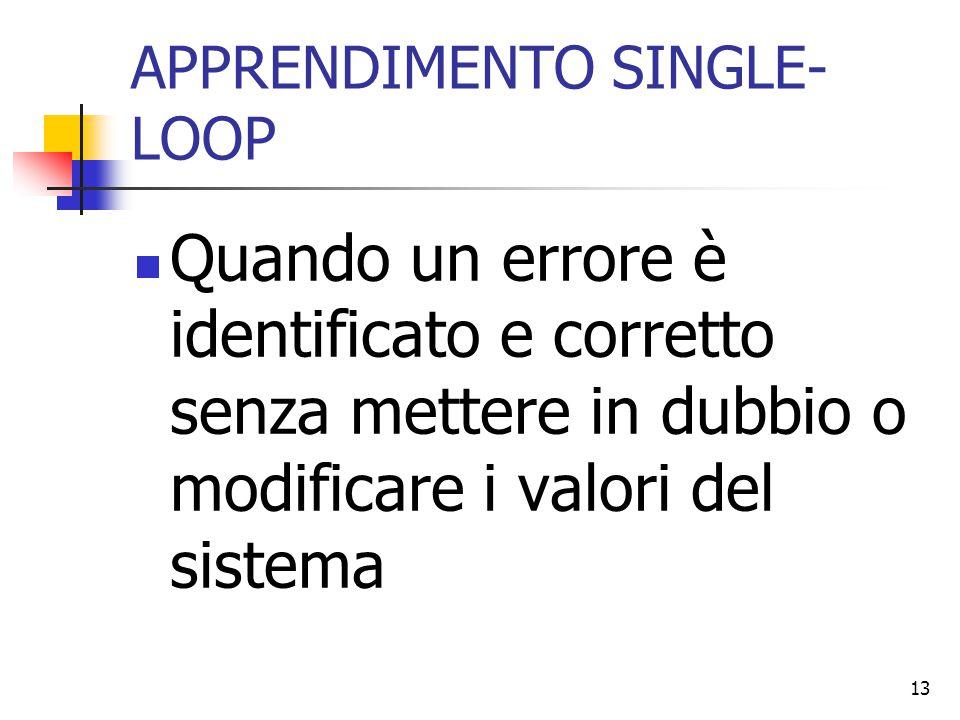13 APPRENDIMENTO SINGLE- LOOP Quando un errore è identificato e corretto senza mettere in dubbio o modificare i valori del sistema
