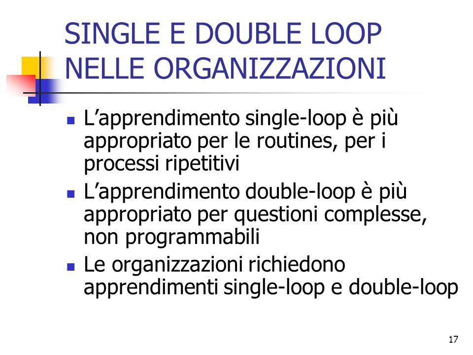17 SINGLE E DOUBLE LOOP NELLE ORGANIZZAZIONI L'apprendimento single-loop è più appropriato per le routines, per i processi ripetitivi L'apprendimento