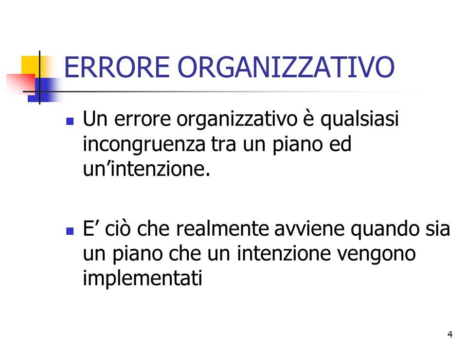 4 ERRORE ORGANIZZATIVO Un errore organizzativo è qualsiasi incongruenza tra un piano ed un'intenzione. E' ciò che realmente avviene quando sia un pian