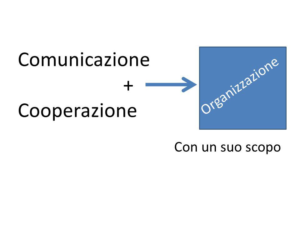 Comunicazione + Cooperazione Organizzazione Con un suo scopo