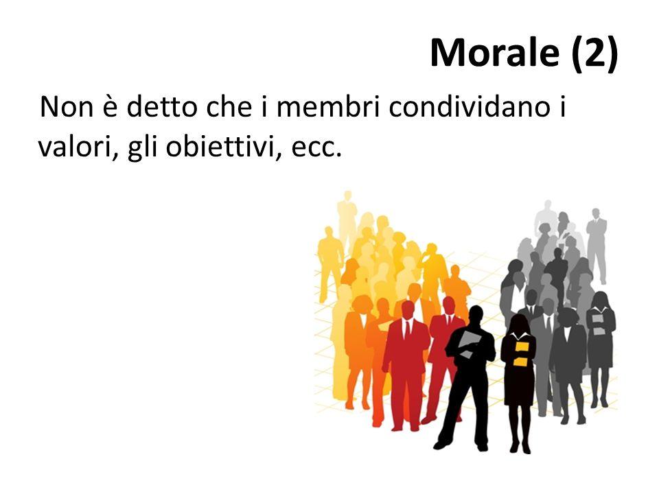 Morale (2) Non è detto che i membri condividano i valori, gli obiettivi, ecc.