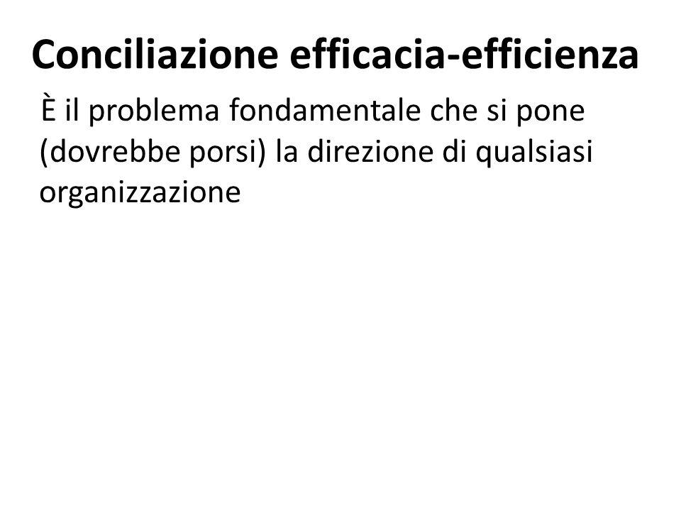 Conciliazione efficacia-efficienza È il problema fondamentale che si pone (dovrebbe porsi) la direzione di qualsiasi organizzazione