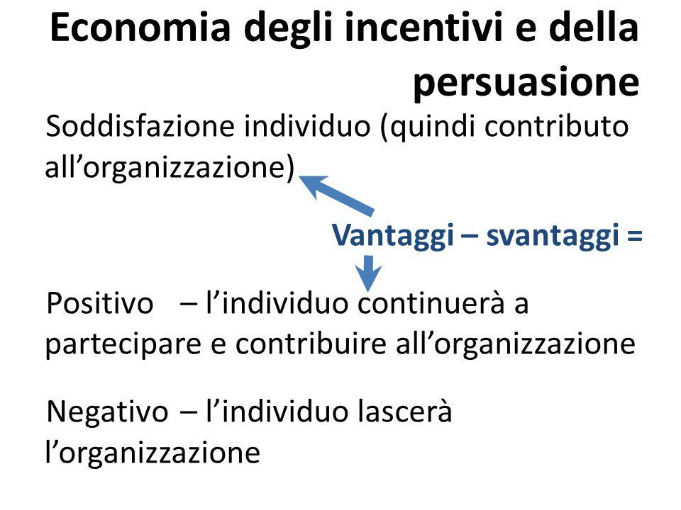 Economia degli incentivi e della persuasione Soddisfazione individuo (quindi contributo all'organizzazione) Vantaggi – svantaggi = Positivo – l'individuo continuerà a partecipare e contribuire all'organizzazione Negativo – l'individuo lascerà l'organizzazione