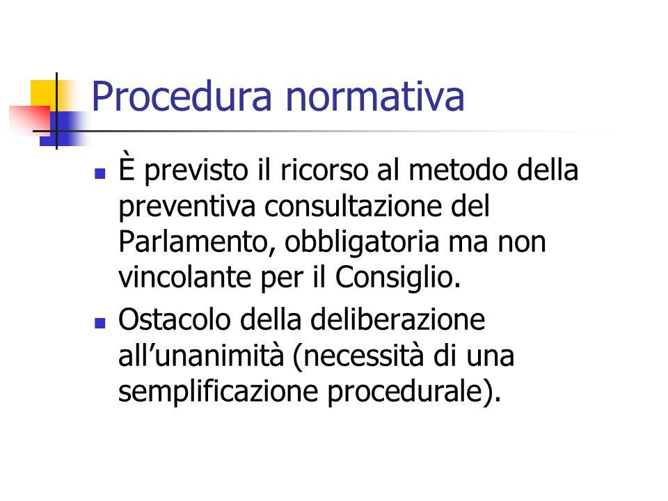 Procedura normativa È previsto il ricorso al metodo della preventiva consultazione del Parlamento, obbligatoria ma non vincolante per il Consiglio. Os