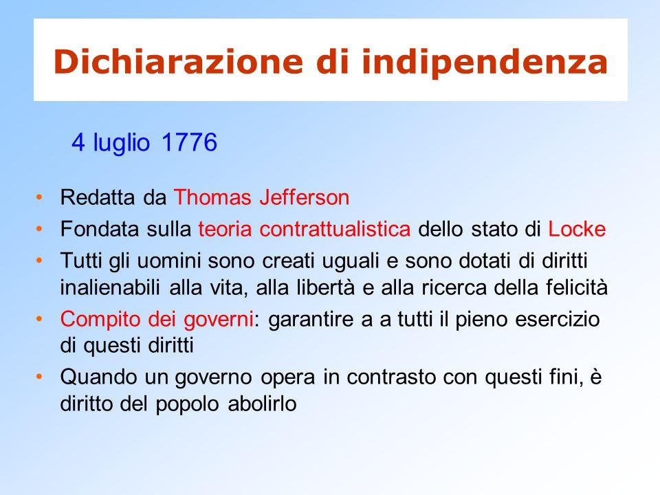 Dichiarazione di indipendenza Redatta da Thomas Jefferson Fondata sulla teoria contrattualistica dello stato di Locke Tutti gli uomini sono creati ugu