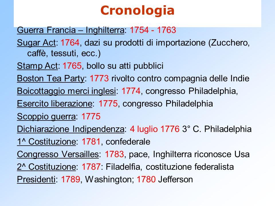 Cronologia Guerra Francia – Inghilterra: 1754 - 1763 Sugar Act: 1764, dazi su prodotti di importazione (Zucchero, caffè, tessuti, ecc.) Stamp Act: 176
