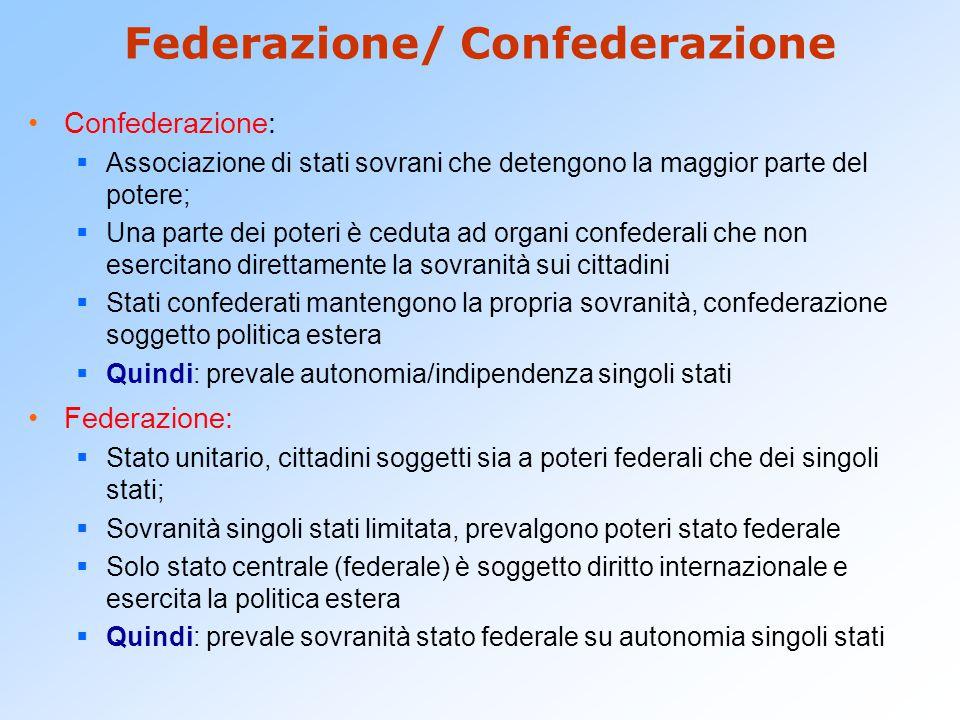 Federazione/ Confederazione Confederazione:  Associazione di stati sovrani che detengono la maggior parte del potere;  Una parte dei poteri è ceduta