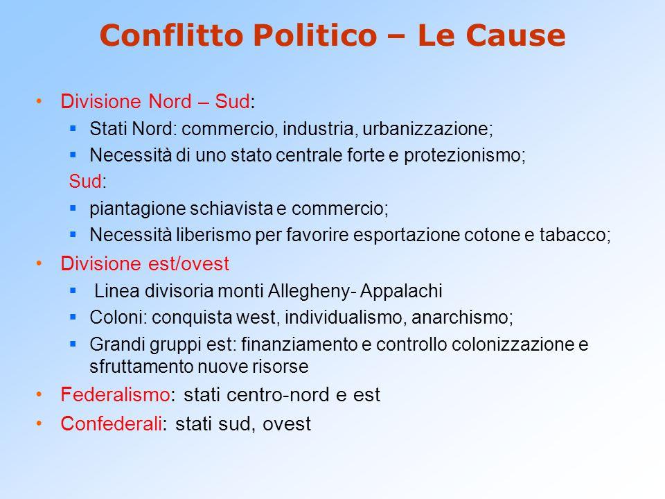 Conflitto Politico – Le Cause Divisione Nord – Sud:  Stati Nord: commercio, industria, urbanizzazione;  Necessità di uno stato centrale forte e prot