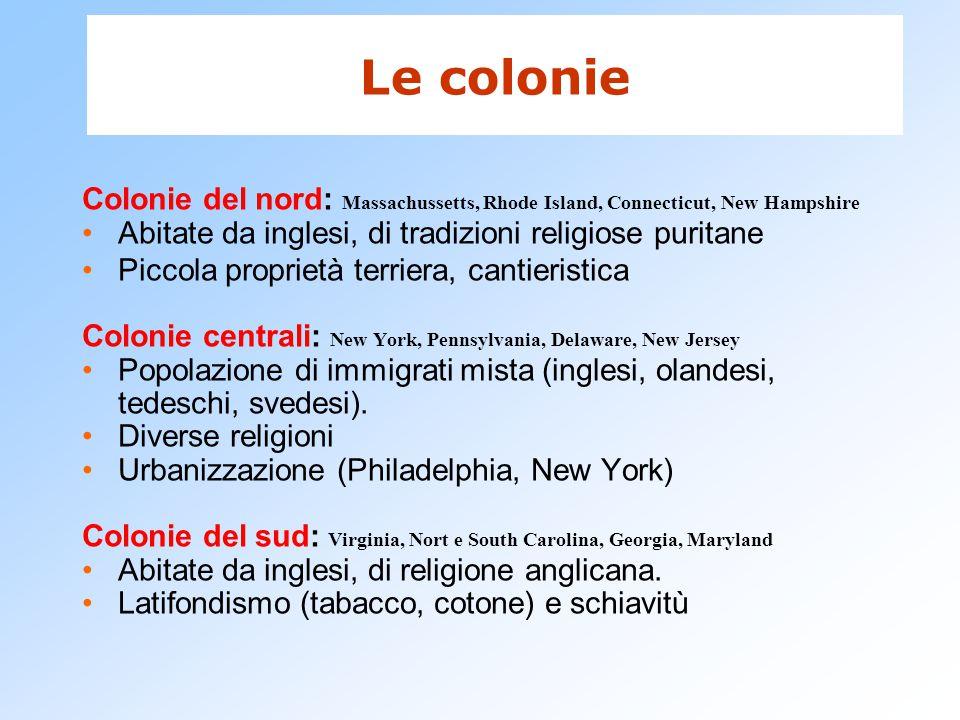 Le colonie Colonie del nord: Massachussetts, Rhode Island, Connecticut, New Hampshire Abitate da inglesi, di tradizioni religiose puritane Piccola pro