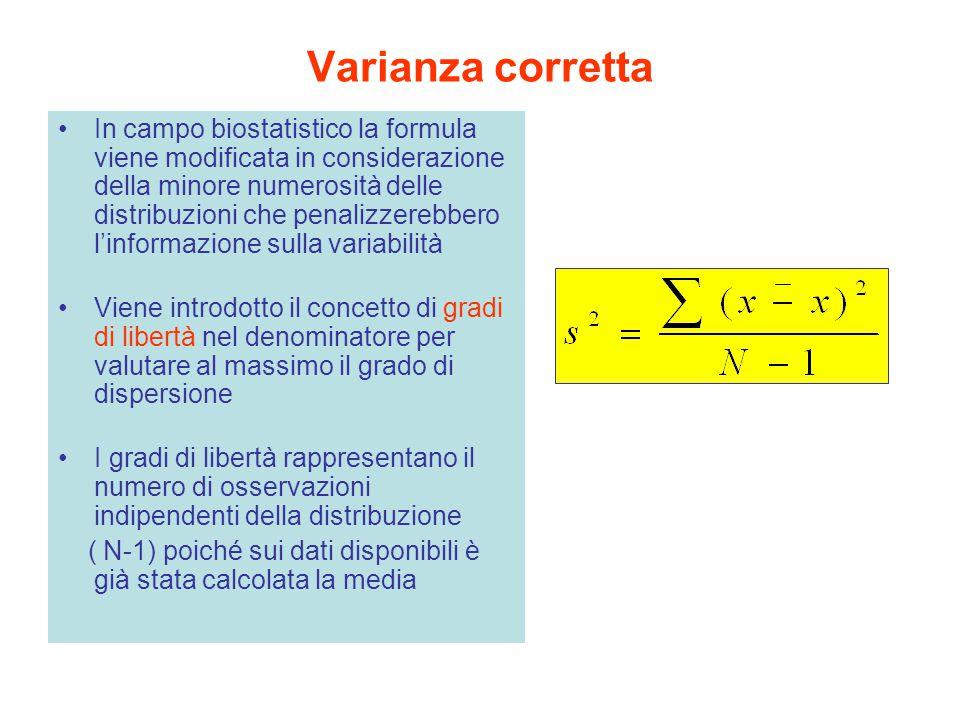 Varianza corretta In campo biostatistico la formula viene modificata in considerazione della minore numerosità delle distribuzioni che penalizzerebber