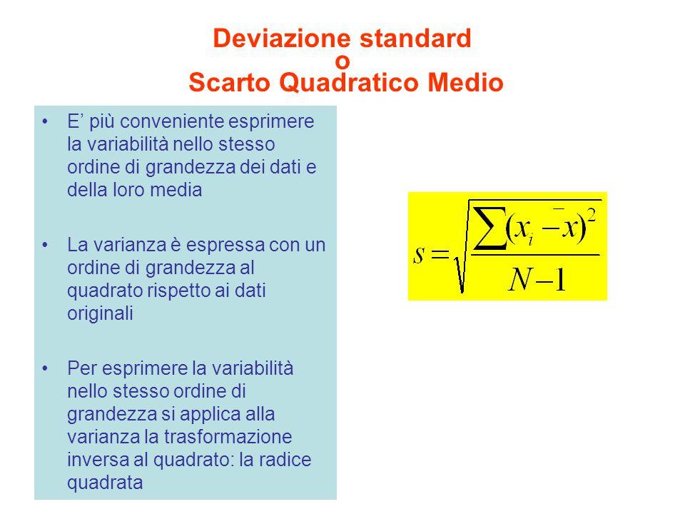 Deviazione standard o Scarto Quadratico Medio E' più conveniente esprimere la variabilità nello stesso ordine di grandezza dei dati e della loro media