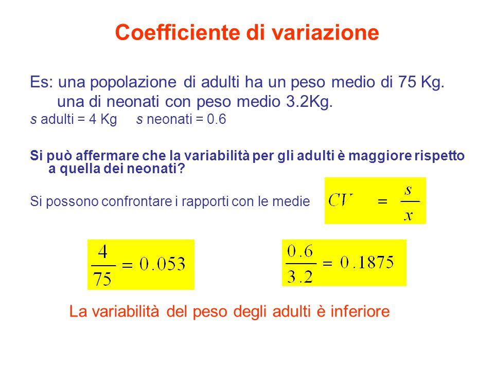 Coefficiente di variazione Es: una popolazione di adulti ha un peso medio di 75 Kg. una di neonati con peso medio 3.2Kg. s adulti = 4 Kg s neonati = 0