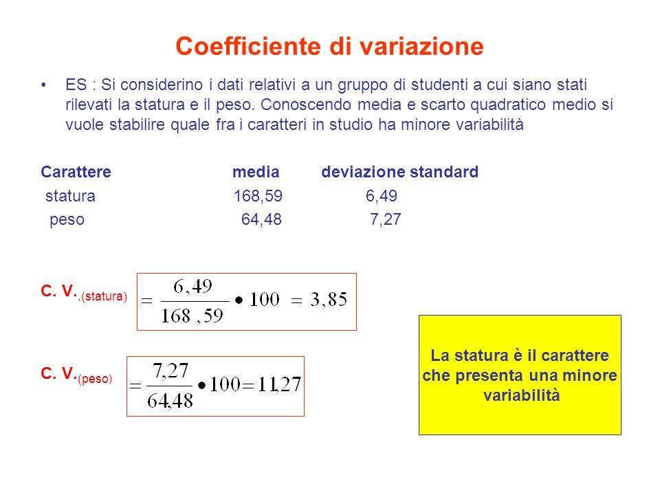 Coefficiente di variazione ES : Si considerino i dati relativi a un gruppo di studenti a cui siano stati rilevati la statura e il peso. Conoscendo med