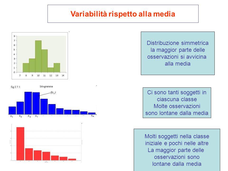 Indici di variabilità La più elementare misura di dispersione è l'intervallo di variazione (range): differenza tra valore più alto e più basso Es: la statura di 5 persone adulte in cm.