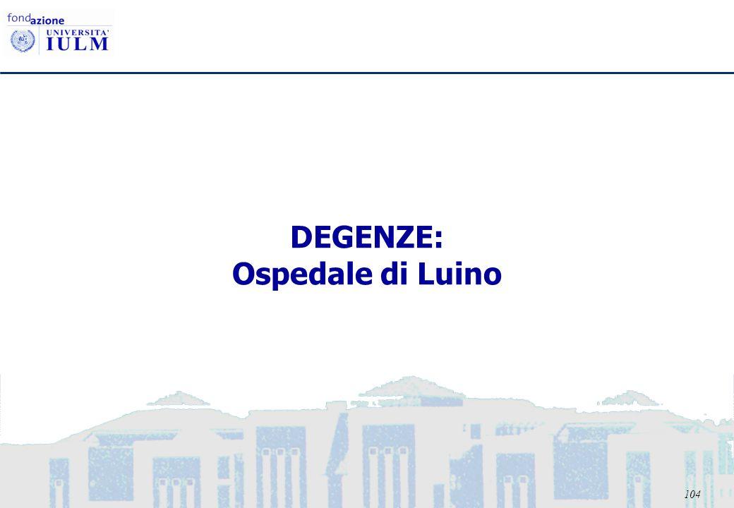 104 DEGENZE: Ospedale di Luino