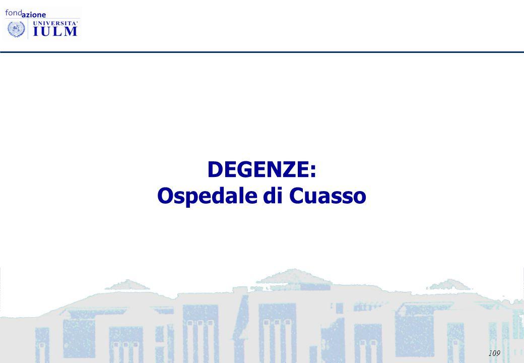 109 DEGENZE: Ospedale di Cuasso