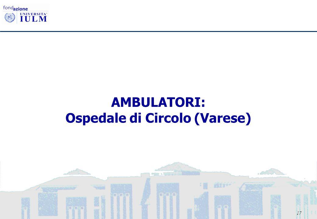 17 AMBULATORI: Ospedale di Circolo (Varese)