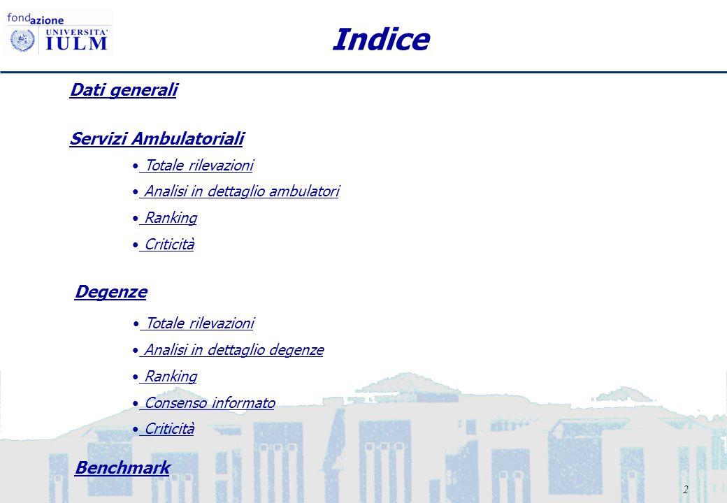2 Dati generali Servizi Ambulatoriali Degenze Analisi in dettaglio ambulatori Analisi in dettaglio degenze Totale rilevazioni Indice Ranking Consenso informato Criticità Benchmark
