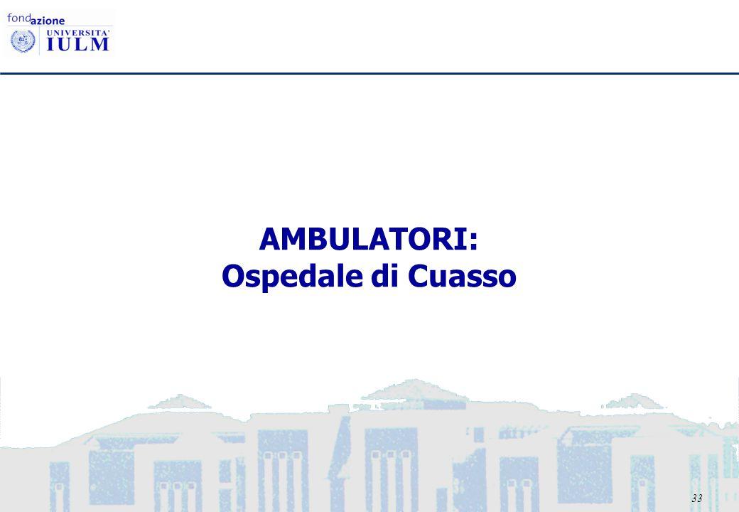 33 AMBULATORI: Ospedale di Cuasso