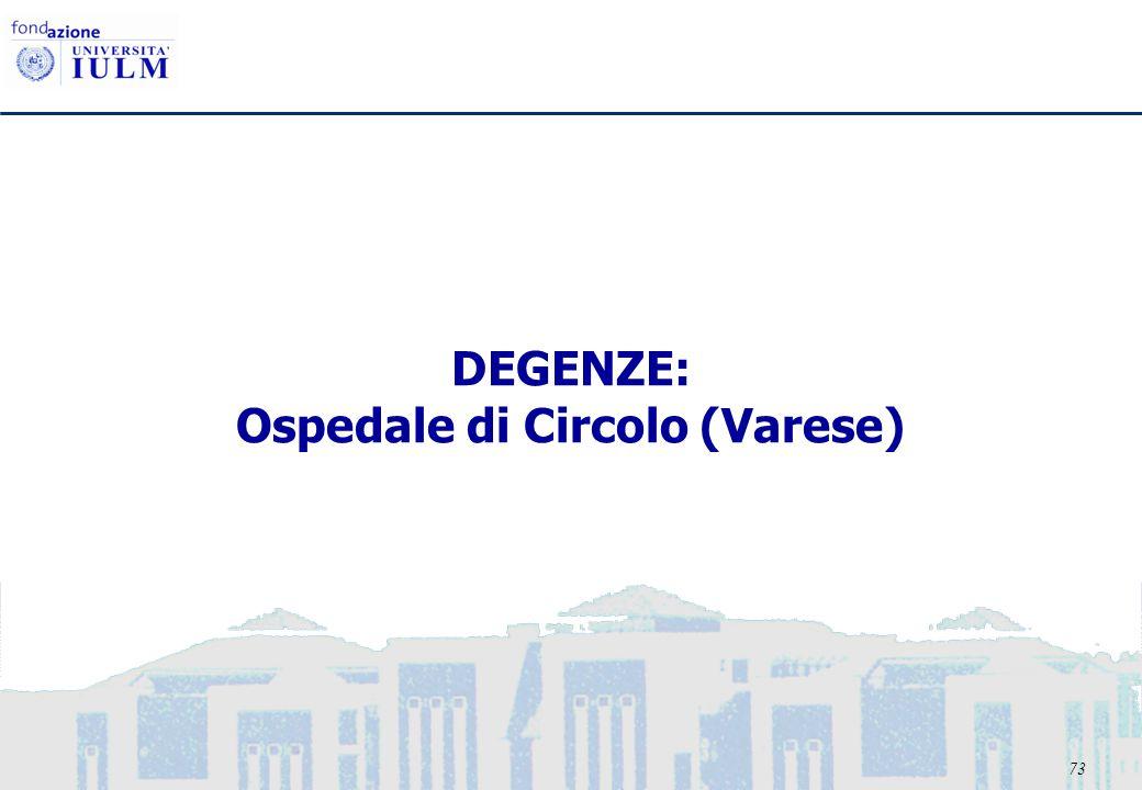 73 DEGENZE: Ospedale di Circolo (Varese)