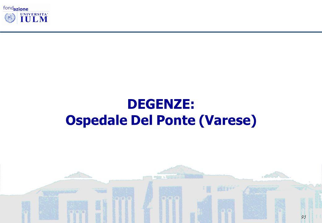 95 DEGENZE: Ospedale Del Ponte (Varese)