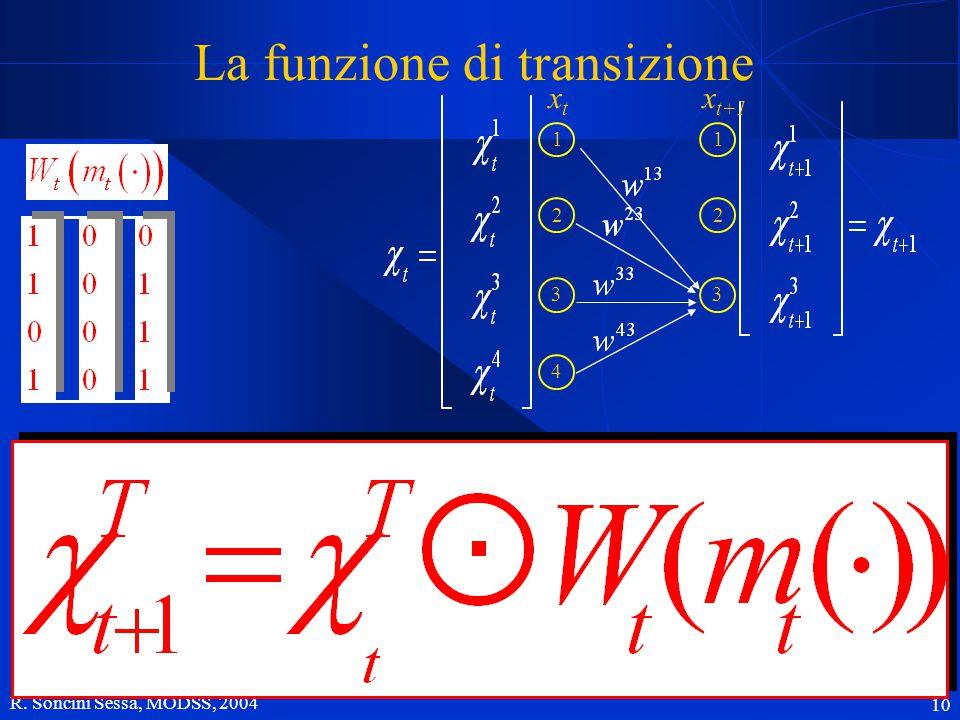 R. Soncini Sessa, MODSS, 2004 10 La funzione di transizione xtxt x t+1 1 2 3 1 2 3 4