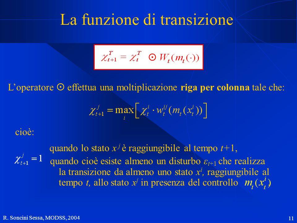 R. Soncini Sessa, MODSS, 2004 11 La funzione di transizione L'operatore  effettua una moltiplicazione riga per colonna tale che: quando lo stato x j