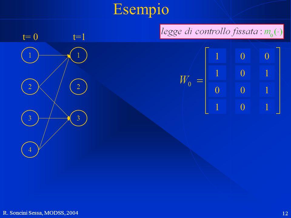 R. Soncini Sessa, MODSS, 2004 12 3 2 1 4 t= 0 1 2 3 t=1 1 1 00 0 01 1 10 01 Esempio