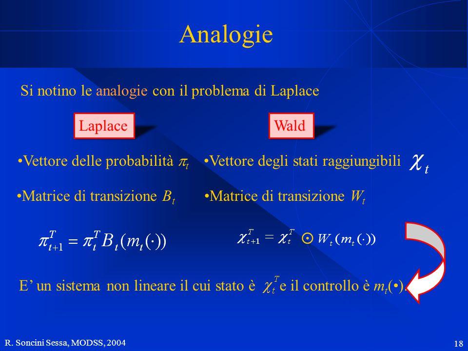 R. Soncini Sessa, MODSS, 2004 18 Analogie Si notino le analogie con il problema di Laplace Vettore delle probabilità  t Matrice di transizione B t Ve