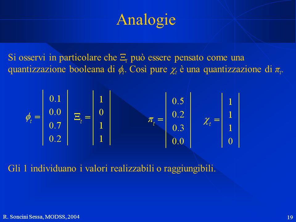 R. Soncini Sessa, MODSS, 2004 19 Analogie Si osservi in particolare che  t può essere pensato come una quantizzazione booleana di  t. Così pure  t
