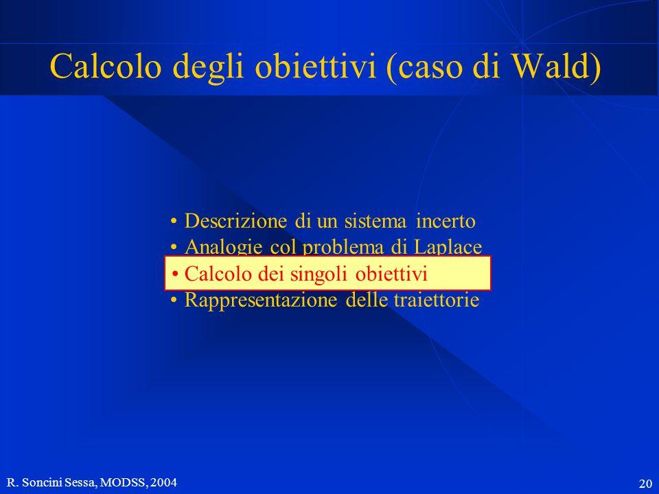 R. Soncini Sessa, MODSS, 2004 20 Descrizione di un sistema incerto Analogie col problema di Laplace Calcolo dei singoli obiettivi Rappresentazione del