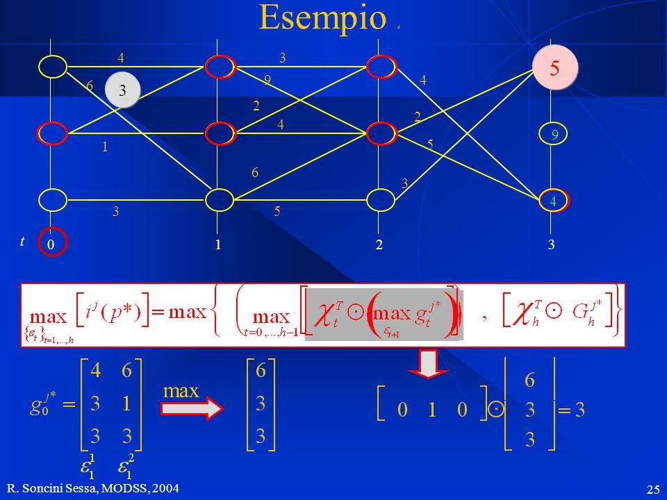 R. Soncini Sessa, MODSS, 2004 25 Esempio d 5 3 9 2 4 6 1 5 4 9 30 t 3 4 6 3 1 2 4 2 5 3 5 3 max