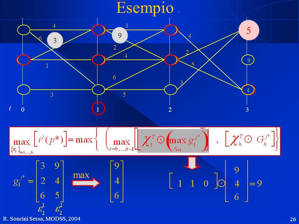 R. Soncini Sessa, MODSS, 2004 26 Esempio e 5 3 9 2 4 6 1 5 4 9 30 t 3 4 6 3 1 2 4 2 5 3 5 3 max 9