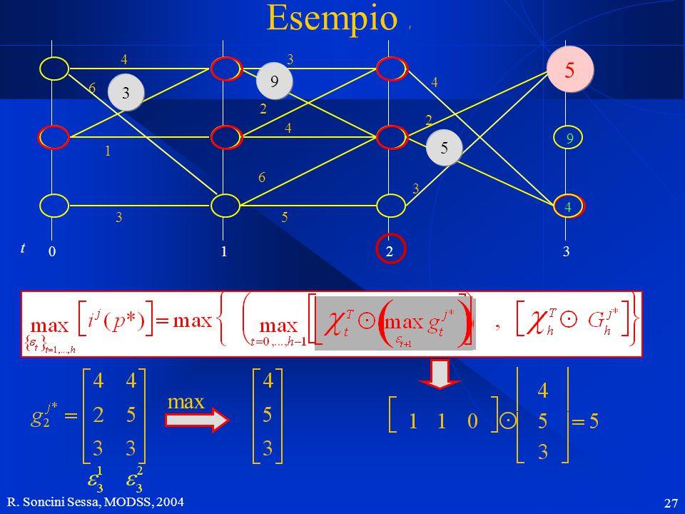 R. Soncini Sessa, MODSS, 2004 27 Esempio f 5 3 9 2 4 6 1 5 4 9 30 t 3 4 6 3 1 2 4 2 5 3 5 3 max 9 5