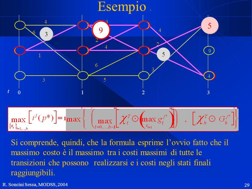 R. Soncini Sessa, MODSS, 2004 29 Esempio h 5 3 9 2 4 6 1 5 4 9 3 0 t 3 4 6 3 1 2 4 2 5 3 5 3 9 5 Si comprende, quindi, che la formula esprime l'ovvio